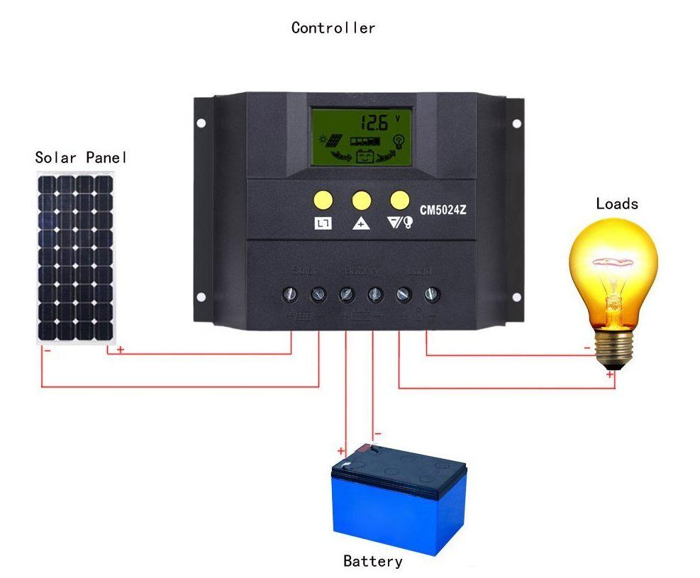 Solar-Laderegler